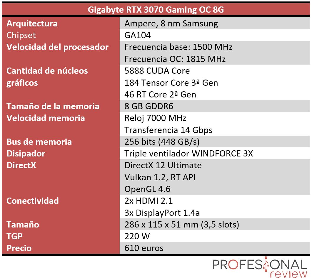 Gigabyte RTX 3070 Gaming OC 8G Características