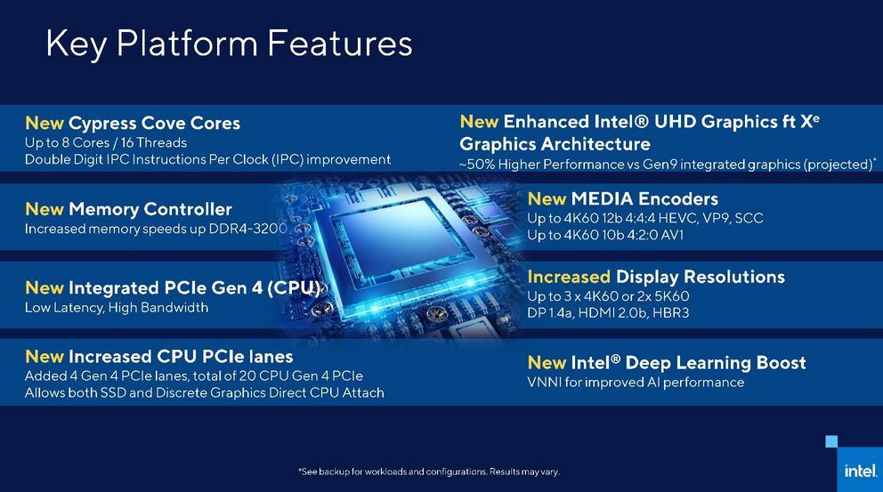Intel Rocket Lake-S de 11ª generación: confirman hasta 8 núcleos en 2021