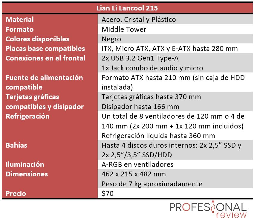 Lian Li Lancool 215 Características