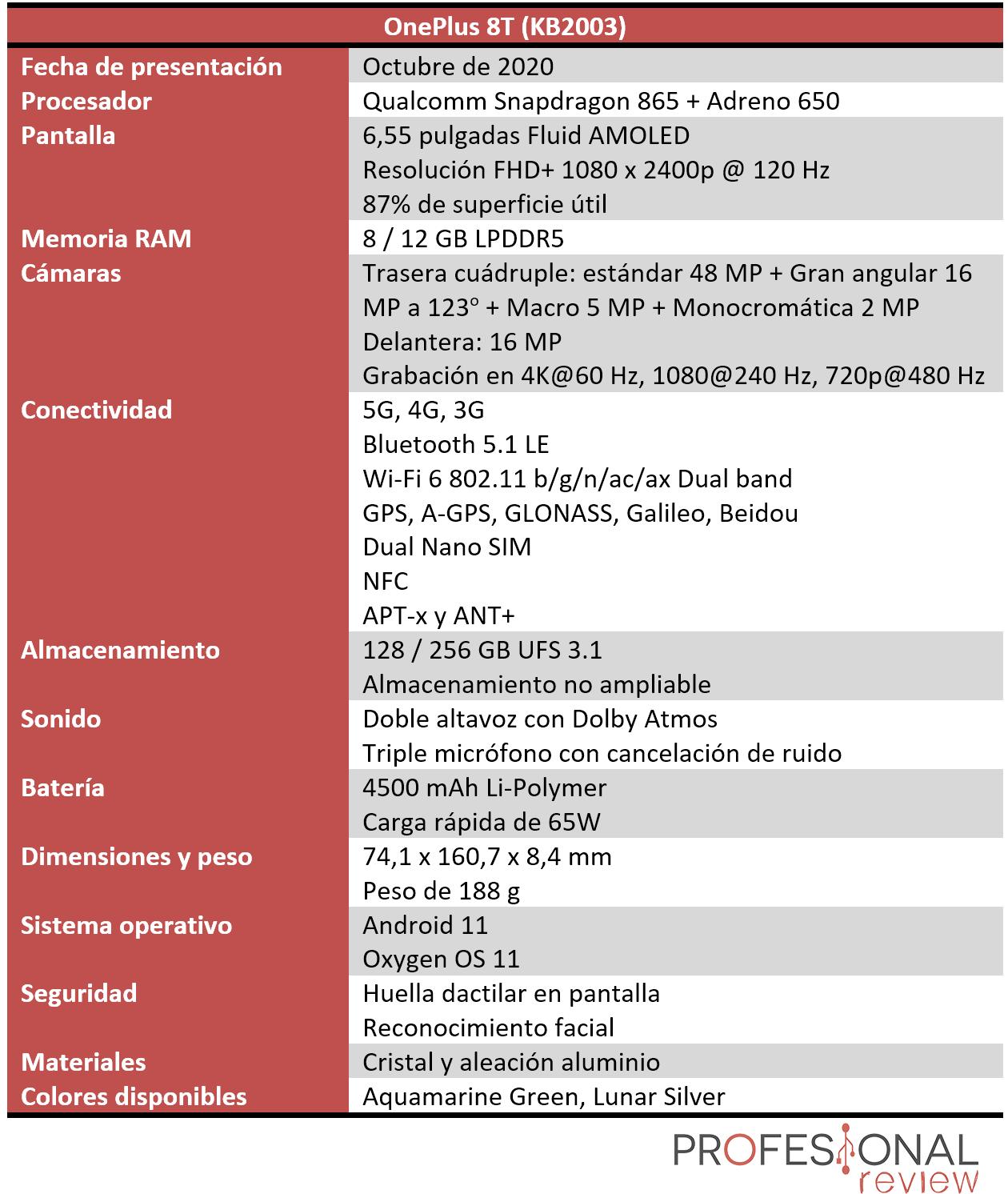 OnePlus 8T Características