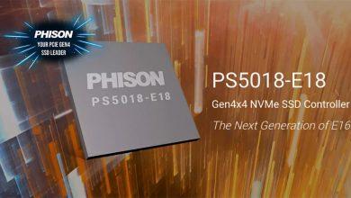 Photo of Phison anuncia nuevo controlador SSD PCIe con lecturas de 7,4 GB/s