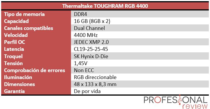 Thermaltake Toughram RGB 4400 Características