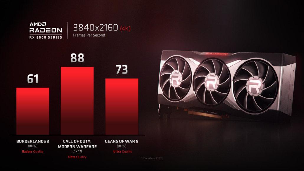 Posible AMD Radeon RX 6800 XT