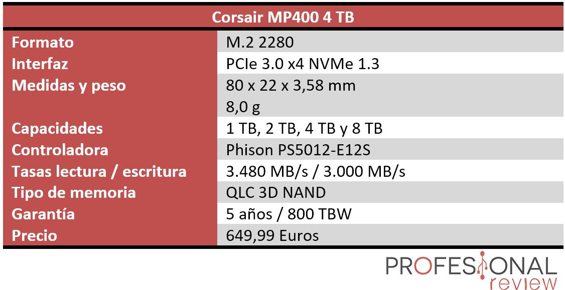 Corsair MP400 4 TB Características