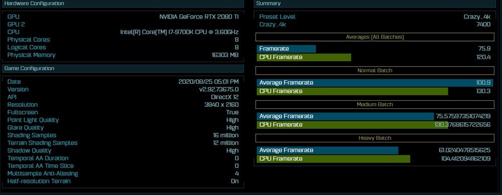 rtx 2080 Ti benchmark 4K