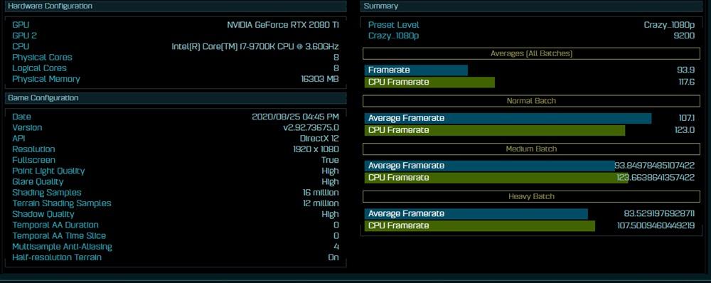 rtx 2080 Ti benchmark 1080p