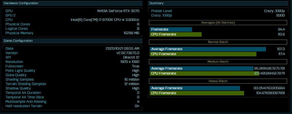 rtx 3070 benchmark 1080p