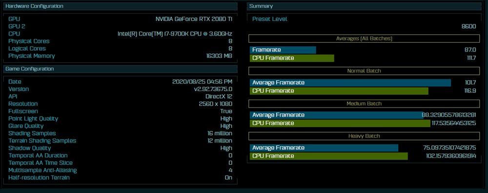 rtx 2080 benchmark 2K