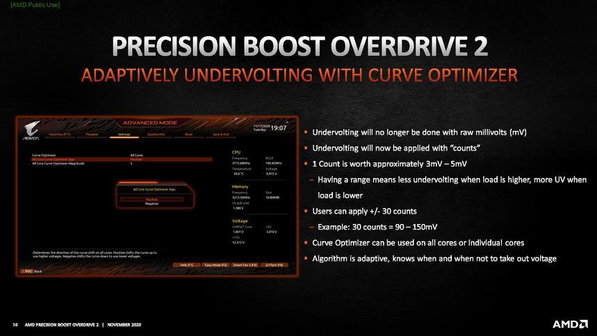 AMD PBO 2