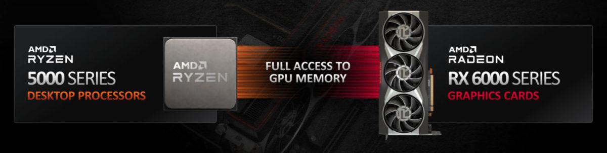 AMD Radeon RX 6800 XT SAM