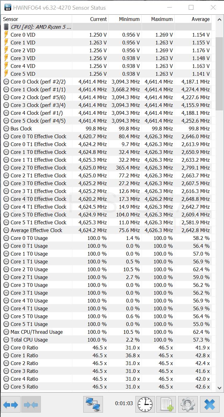AMD Ryzen 5 5600X Review