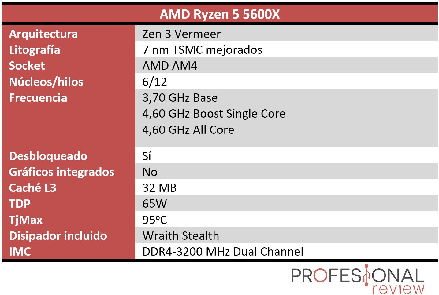 AMD Ryzen 5 5600X Características