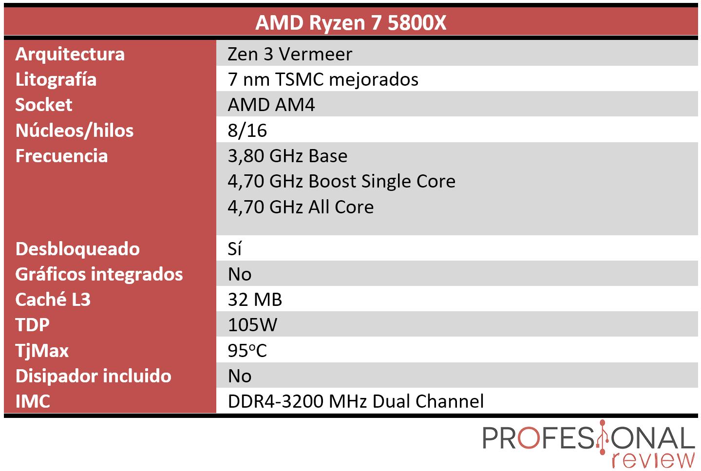 AMD Ryzen 7 5800X Características