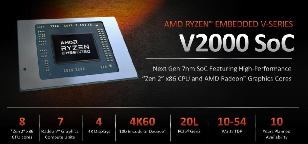 AMD Ryzen V2000