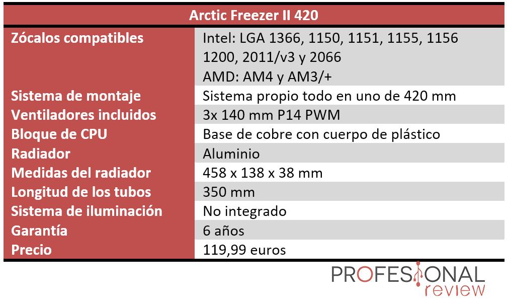 Arctic Freezer II 420 Características