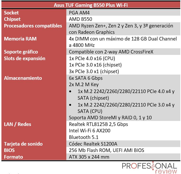 Asus TUF Gaming B550 Plus Wi-Fi Características