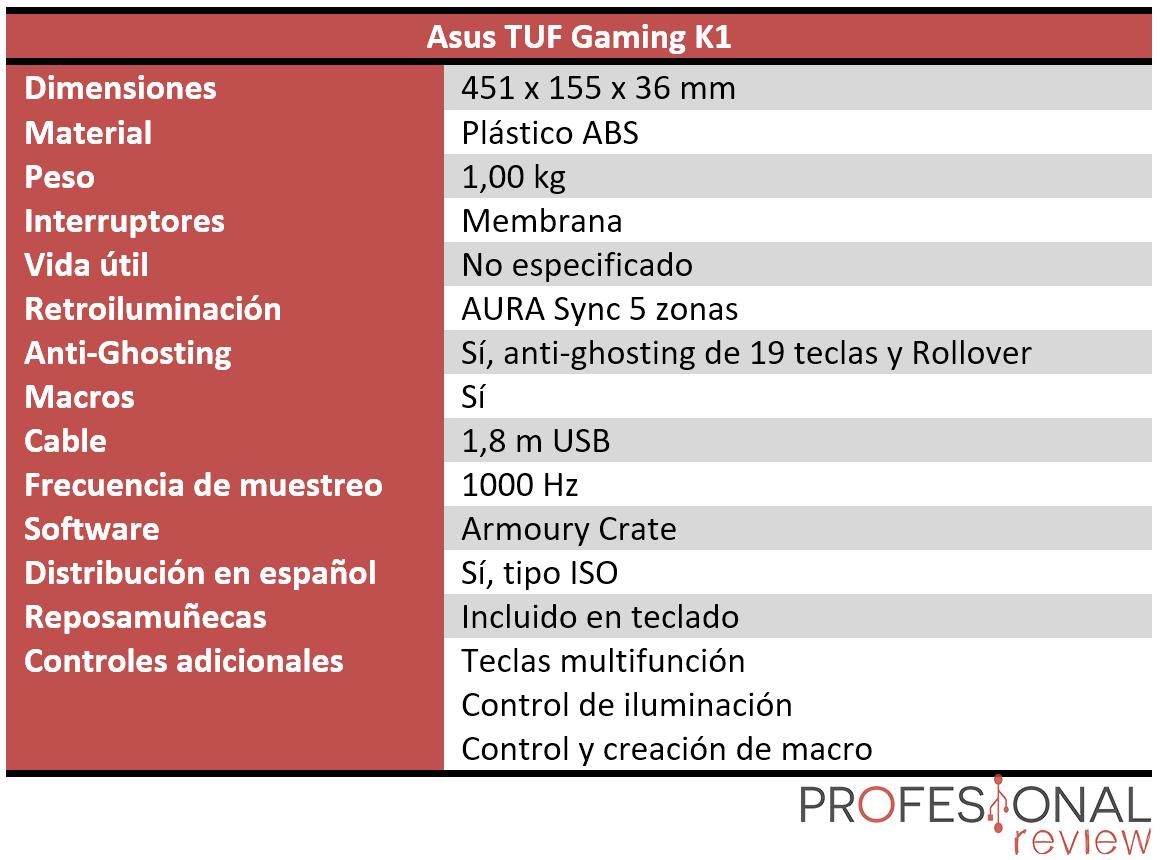 Asus TUF Gaming K1 Características