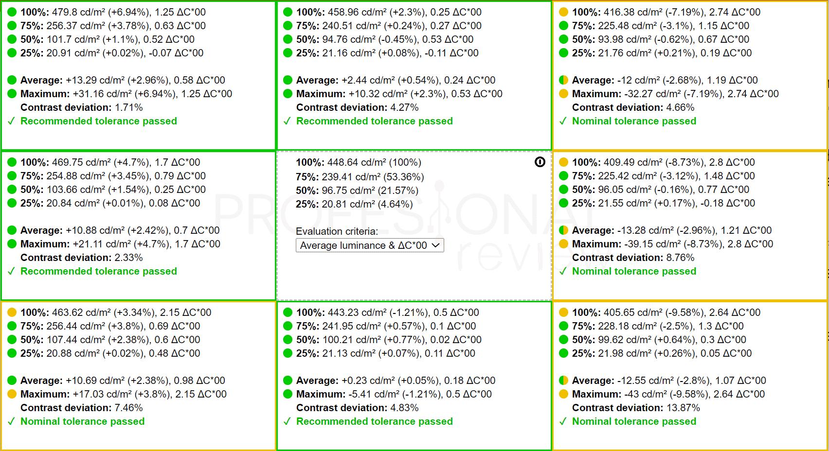 Asus Zenbook Flip S UX371 Calibración