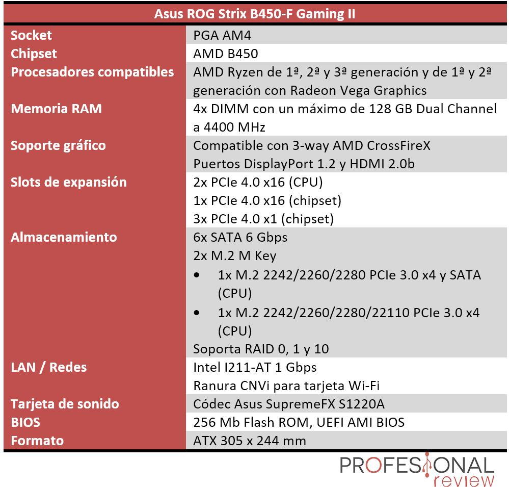 Asus ROG Strix B450-F Gaming II Características