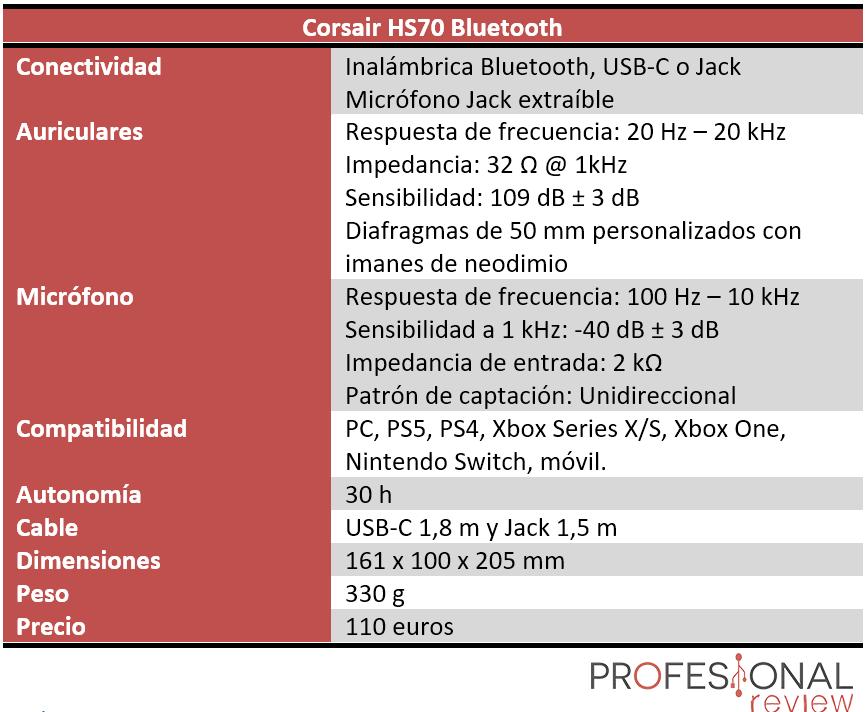Corsair HS70 Bluetooth Características