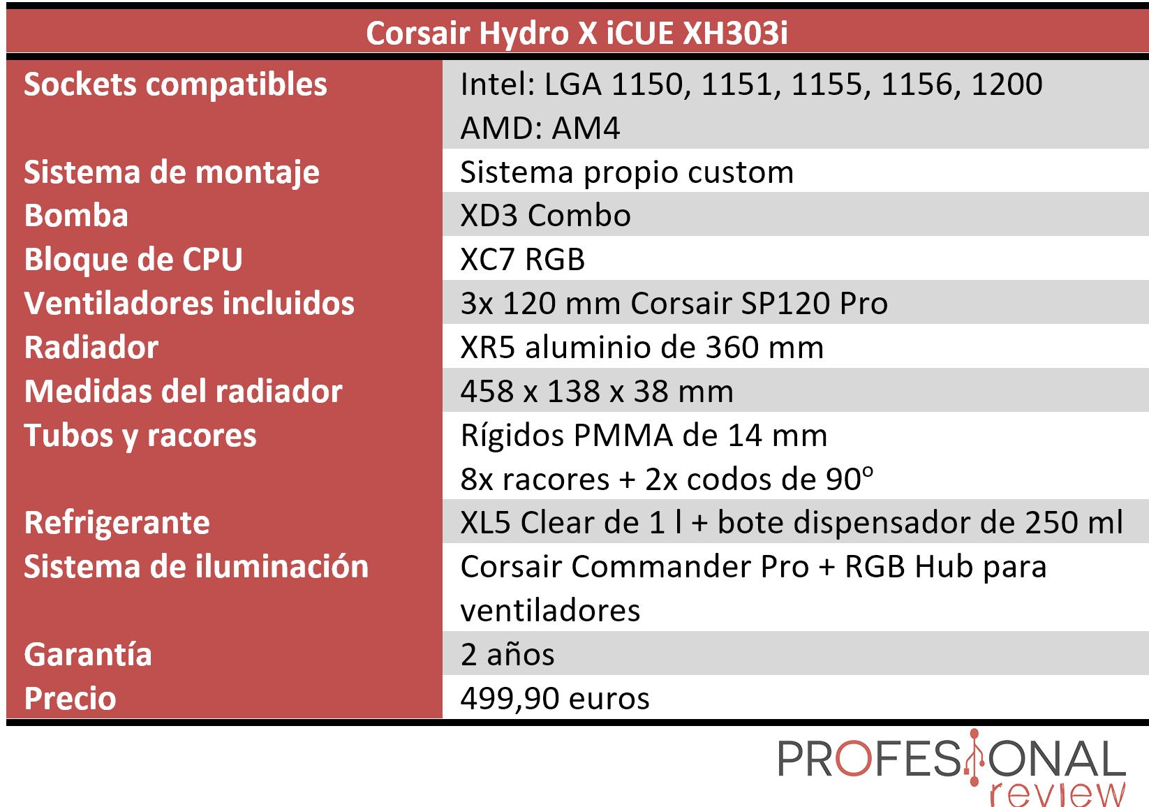 Corsair Hydro X iCUE XH303i Características
