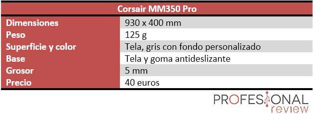 Corsair MM350 Pro Características