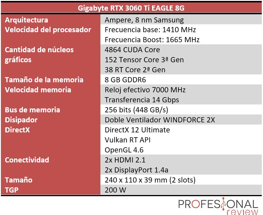 Gigabyte RTX 3060 Ti EAGLE 8G Características