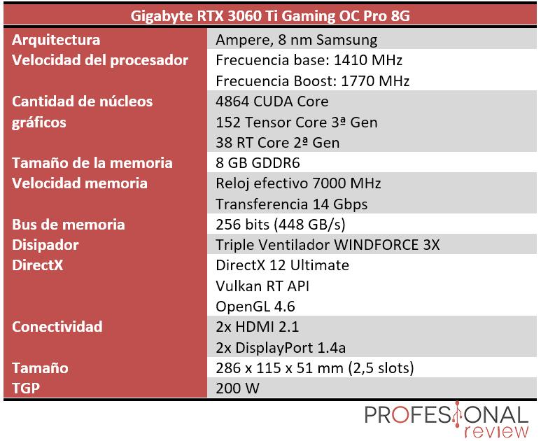 Gigabyte RTX 3060 Ti Gaming OC Pro 8G Características