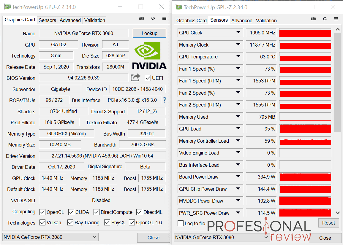 Gigabyte RTX 3080 EAGLE OC 10G CPU-Z