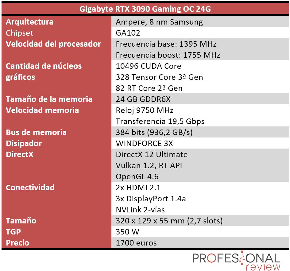 Gigabyte RTX 3090 Gaming OC 24G Características