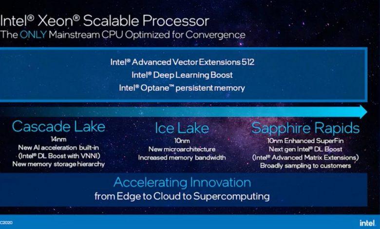 Photo of Intel Ice Lake-SP, aseguran que es un 30% más potente que AMD EPYC