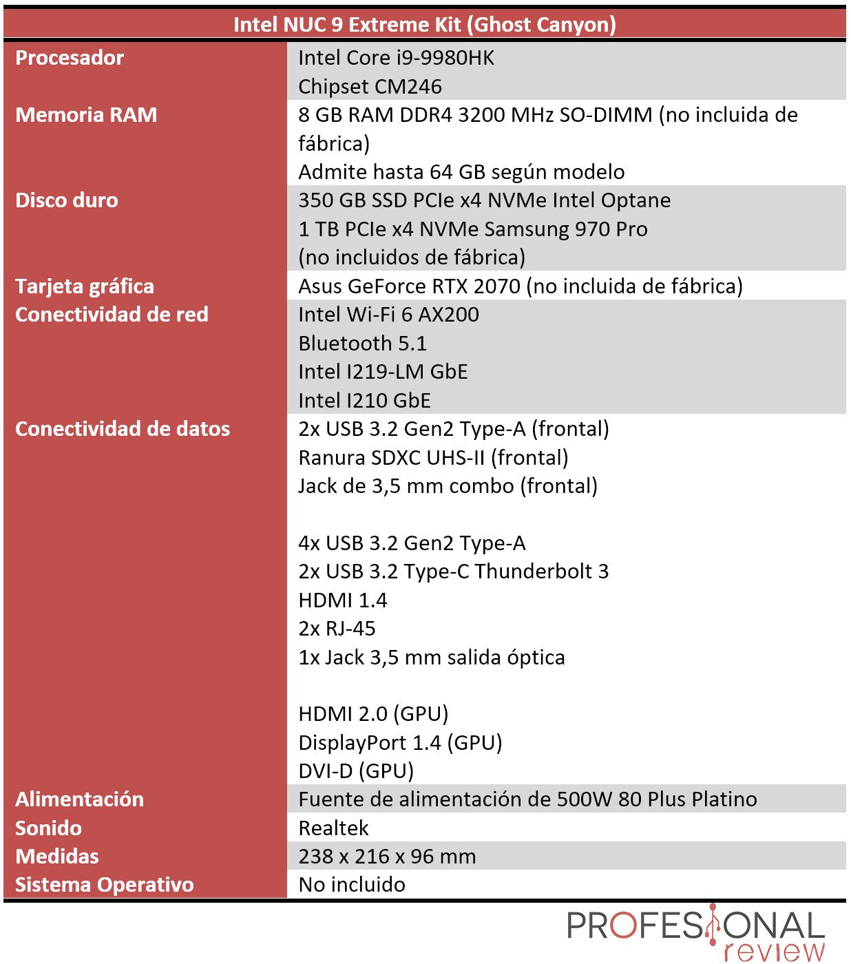 Intel NUC 9 Extreme Características