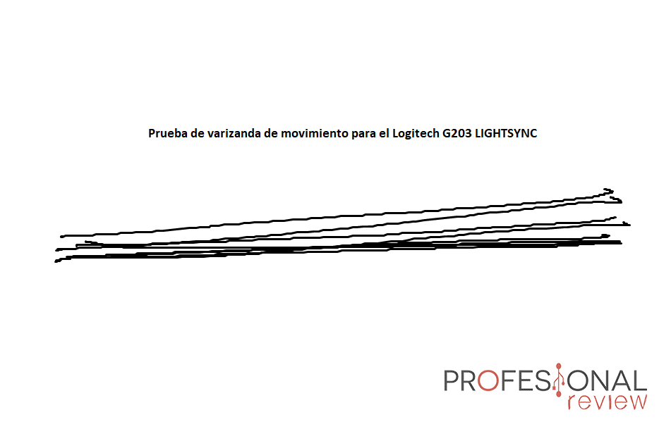 Logitech G203 Lightsync Review