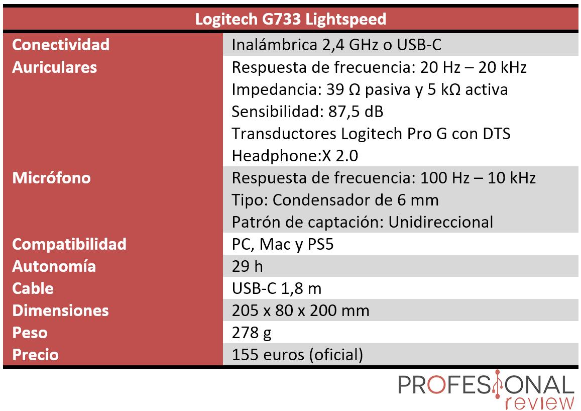 Logitech G733 Lightspeed Características