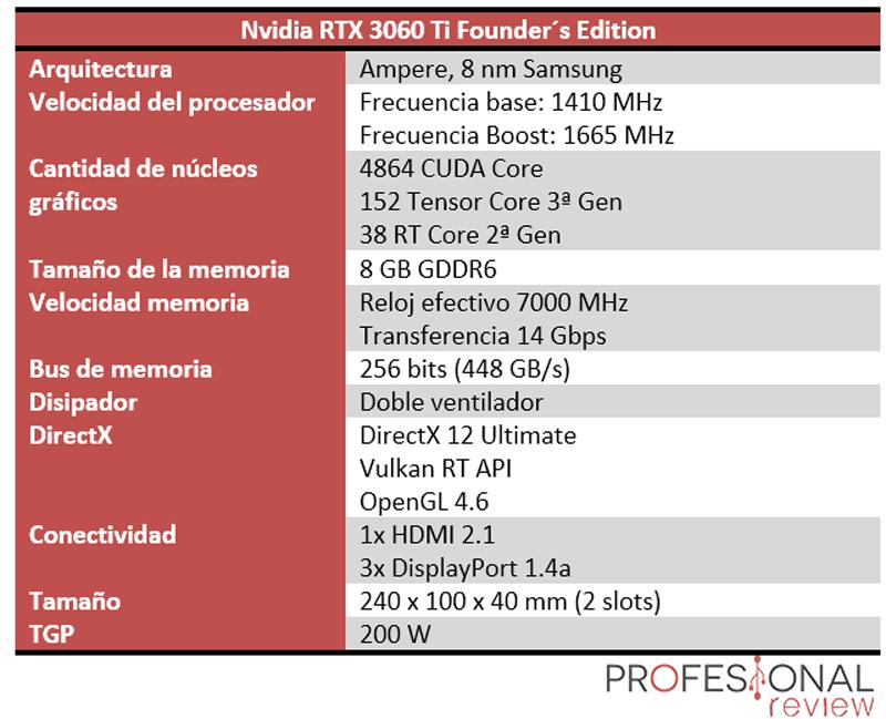 Nvidia RTX 3060 Ti Características