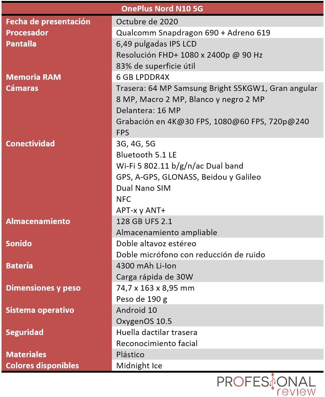 OnePlus Nord N10 5G Características