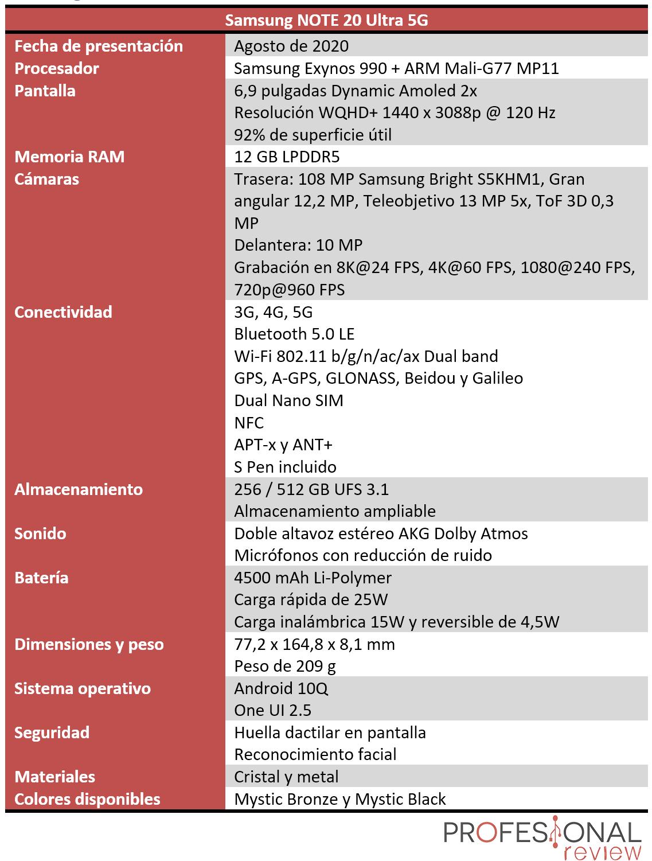 Samsung NOTE 20 Ultra 5G Características