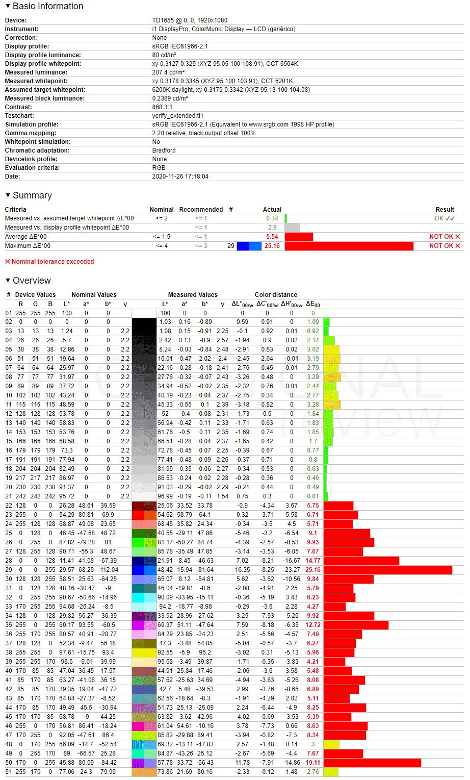 ViewSonic TD1655 sRGB