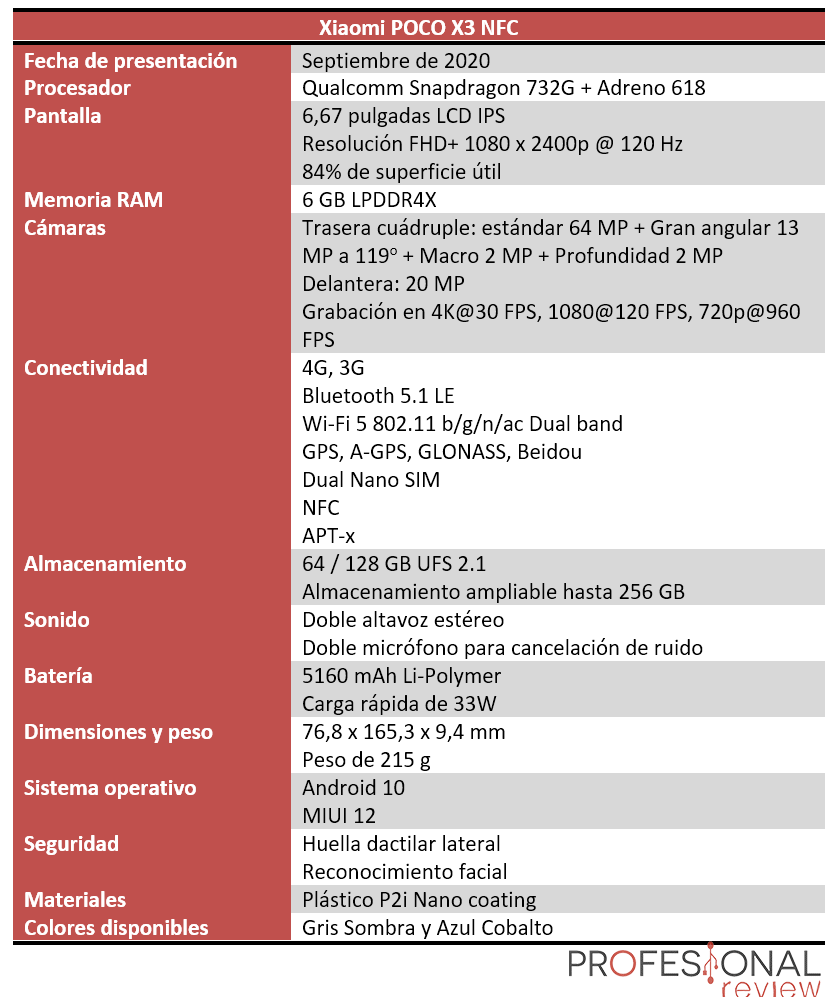 Xiaomi POCO X3 NFC Características