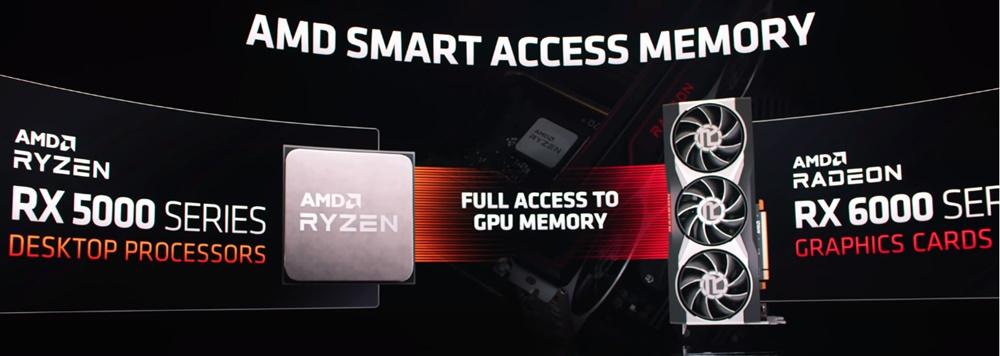 Smart Access Memory AMD
