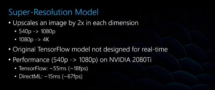 microsoft directml super resolution