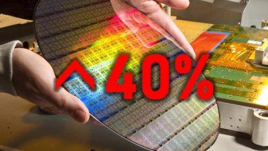 Photo of Las obleas de silicio de 8″ serán un 40% más caras en 2021: ¿afectará al precio del hardware?