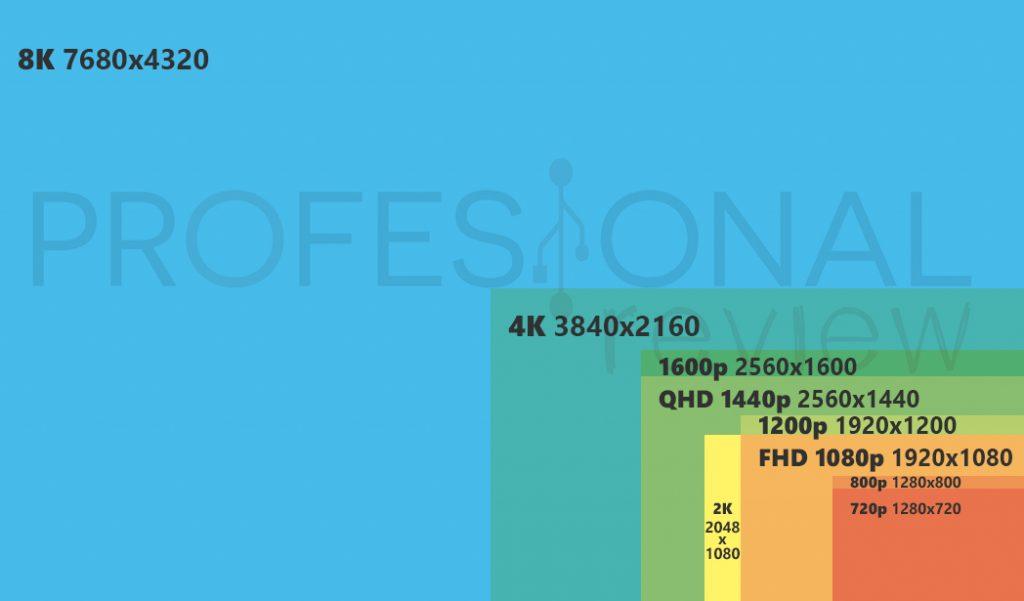 resolución pantalla
