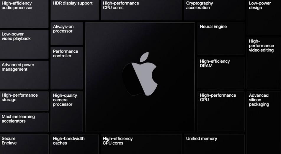 AMD podría lanzar su competidor del Apple M1 resucitando su proyecto ARM
