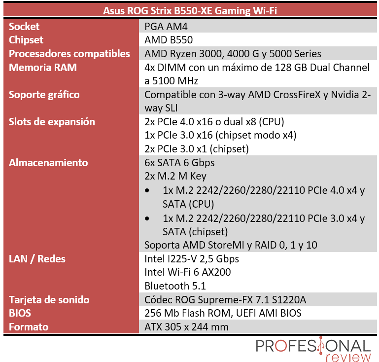 Asus ROG Strix B550-XE Gaming Wi-Fi Características