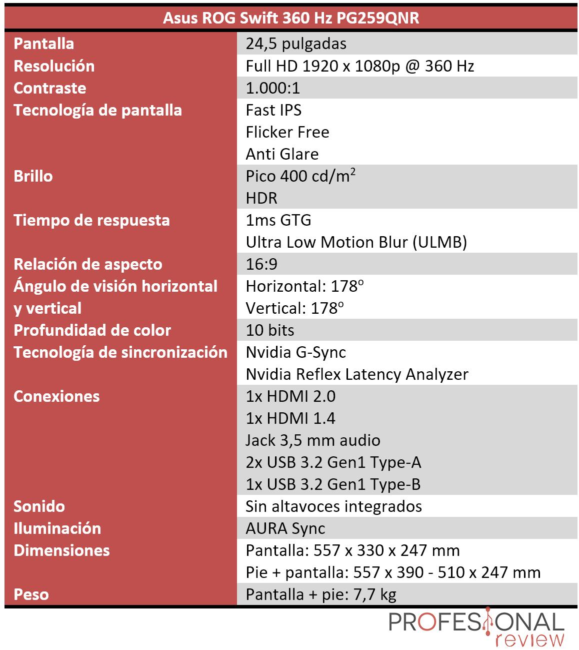 Asus ROG Swift 360 Hz PG259QNR Características