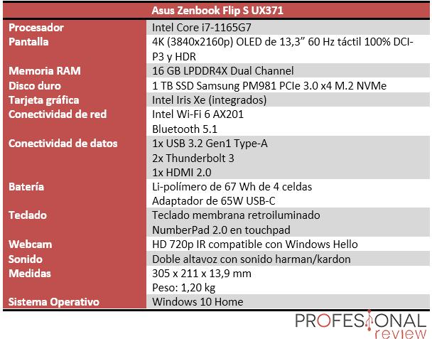 Asus Zenbook Flip S UX371 Características