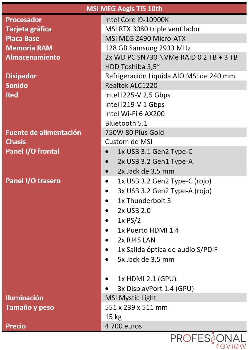 MSI MEG Aegis Ti5 10th Características