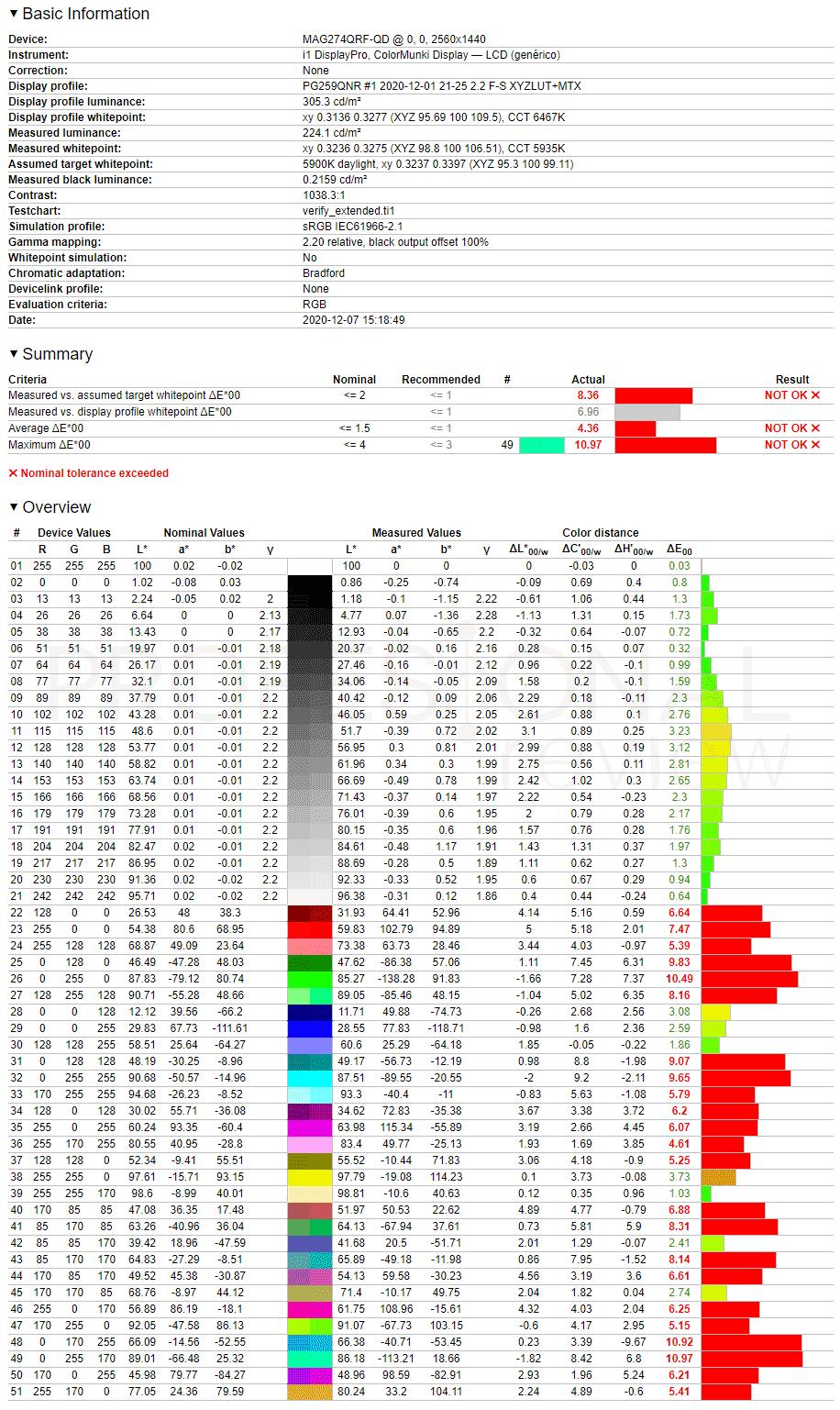 MSI Optix MAG274QRF-QD sRGB