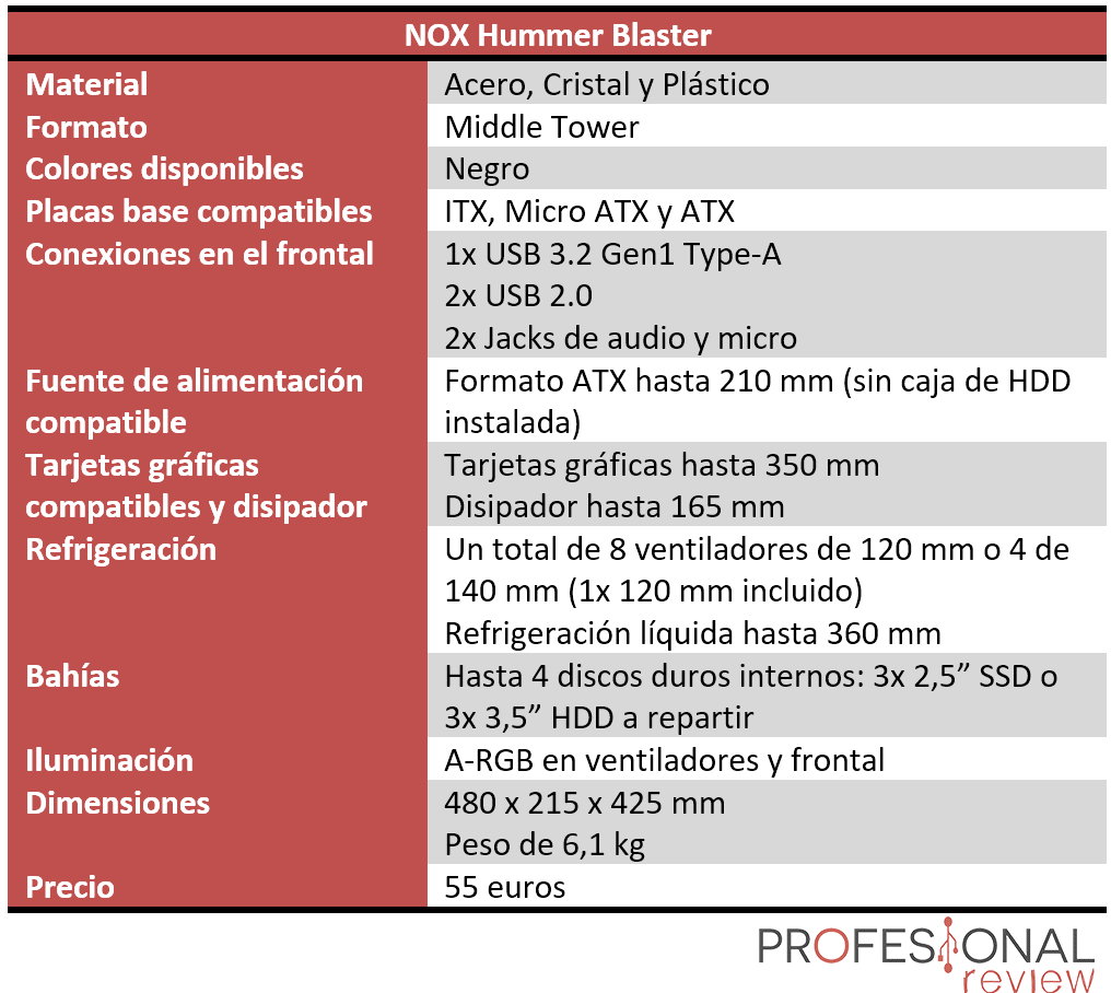 NOX Hummer Blaster Características